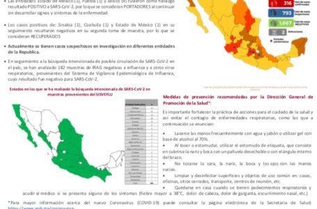 CIERRA LA SEMANA MÉXICO CON 316 CASOS POSITIVOS DE COVID-19, QUINTANA ROO SE MANTIENE CON 12