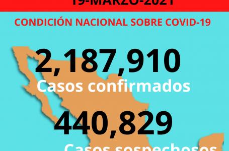 IMAGEN / SE ACERCA NUESTRO PAÍS A LOS 200 MIL MUERTOS POR COVID-19 , EN LA ANTESALA DE LA ANUNCIADA TERCERA OLA DE CONTAGIOS.