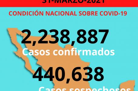 IMAGEN / REGISTRA MÉXICO MÁS DE 203 MIL FALLECIDOS POR COVID-19 EN EL FINAL DEL PRIMER TRIMESTRE DEL 2021 Y LA ANTESALA DEL VIACRUCIS.